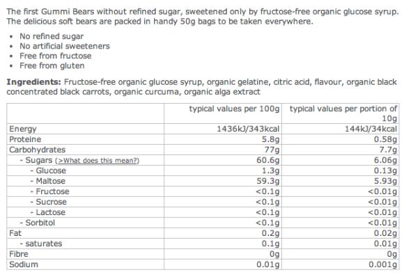 Review: Fructose free, gluten free fruit gum bears by Frusano // Fructosearme, gluten-freie Gummibärchen von Frusano // by Fructopia